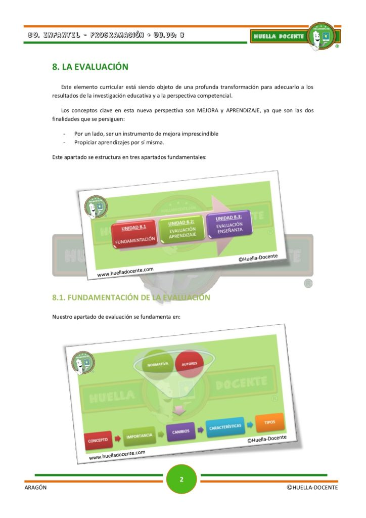 https://www.huelladocente.com/wp-content/uploads/0.-Contenido-papel-Prog.8-Aragon-004-724x1024.jpg