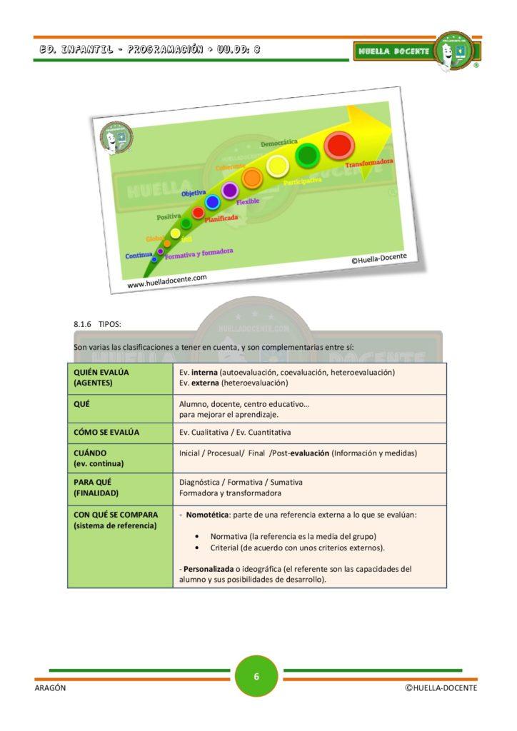 https://www.huelladocente.com/wp-content/uploads/0.-Contenido-papel-Prog.8-Aragon-008-724x1024.jpg