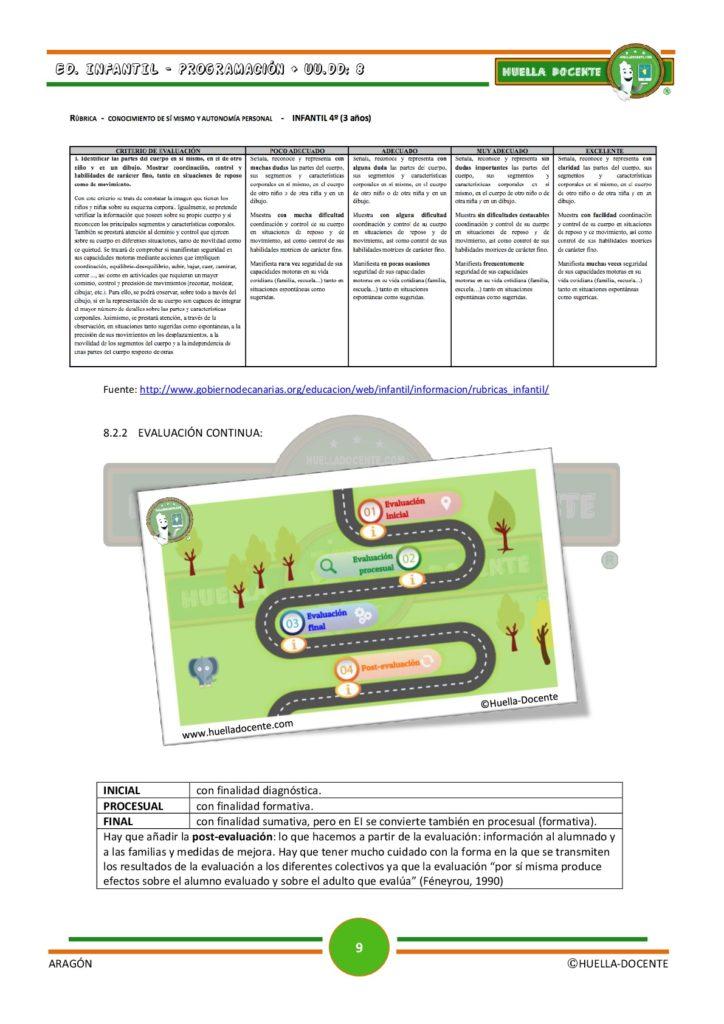 https://www.huelladocente.com/wp-content/uploads/0.-Contenido-papel-Prog.8-Aragon-011-724x1024.jpg